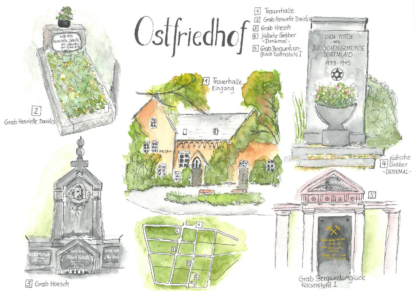 Ostfriedhof - Sabine Schümers